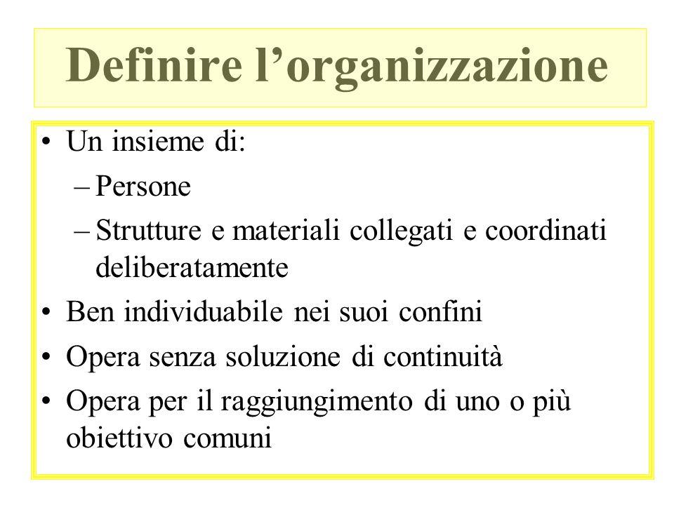 Definire l'organizzazione