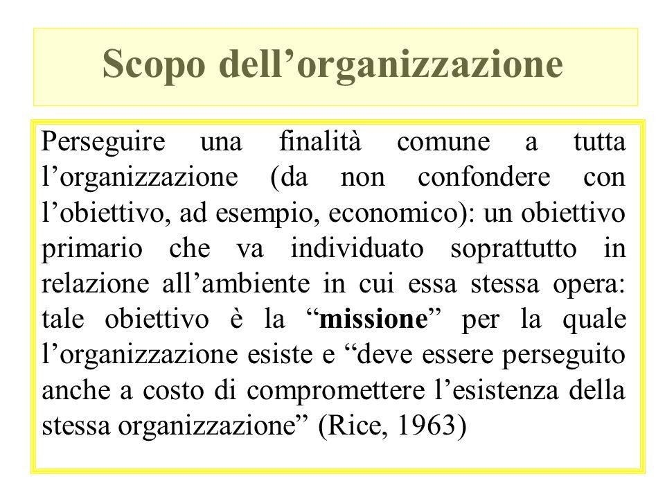 Scopo dell'organizzazione