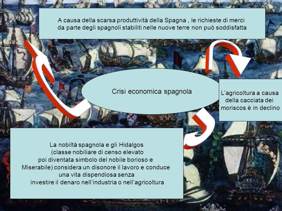 Crisi economica spagnola