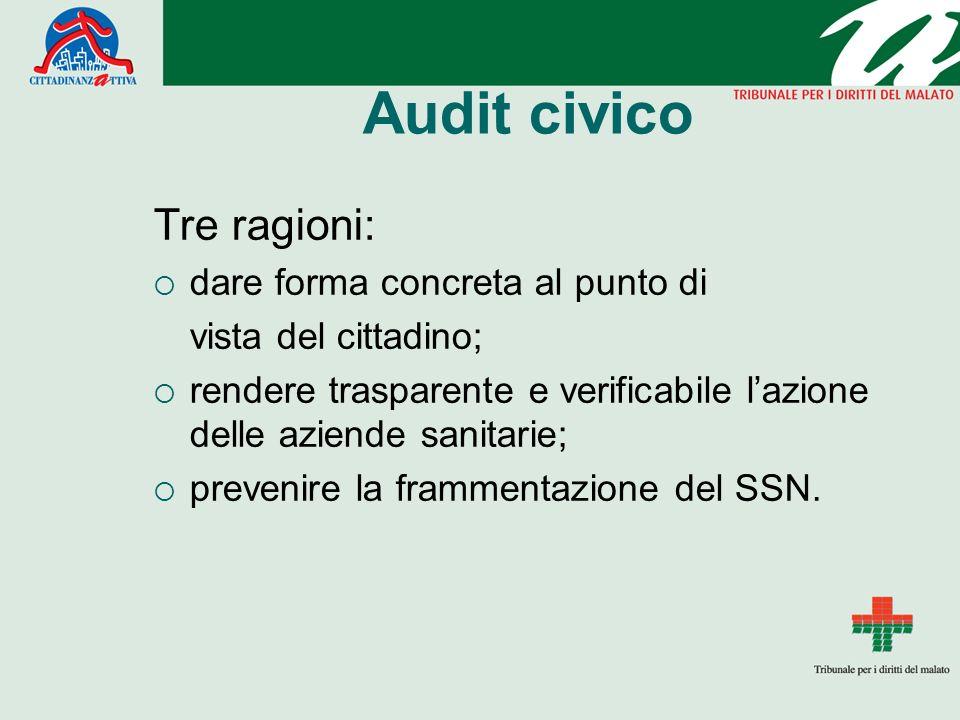 Audit civico Tre ragioni: dare forma concreta al punto di