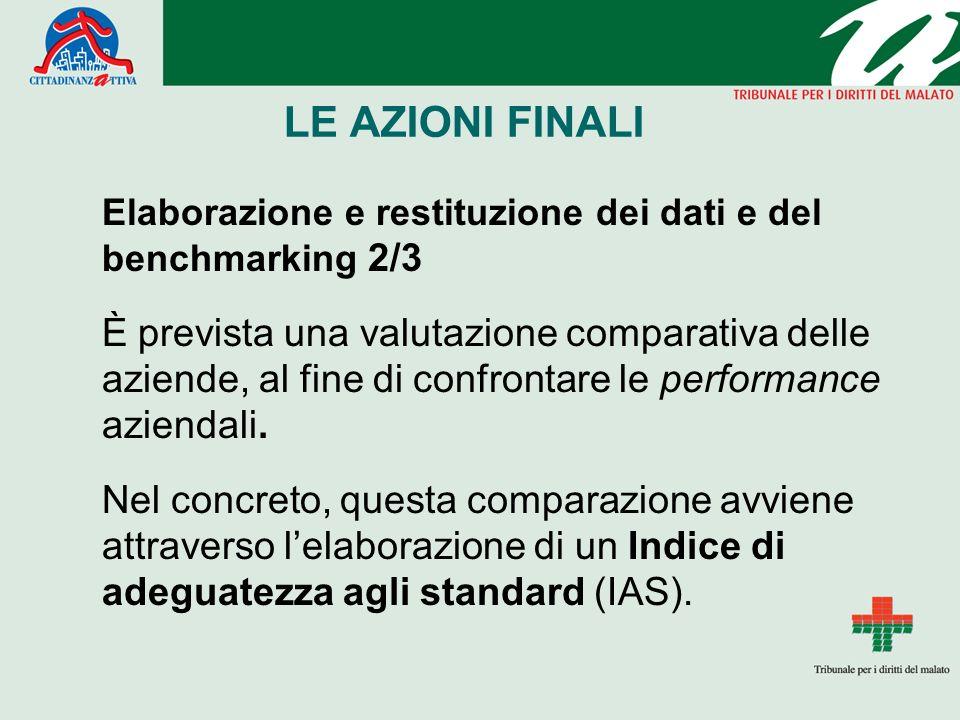 LE AZIONI FINALI Elaborazione e restituzione dei dati e del benchmarking 2/3.