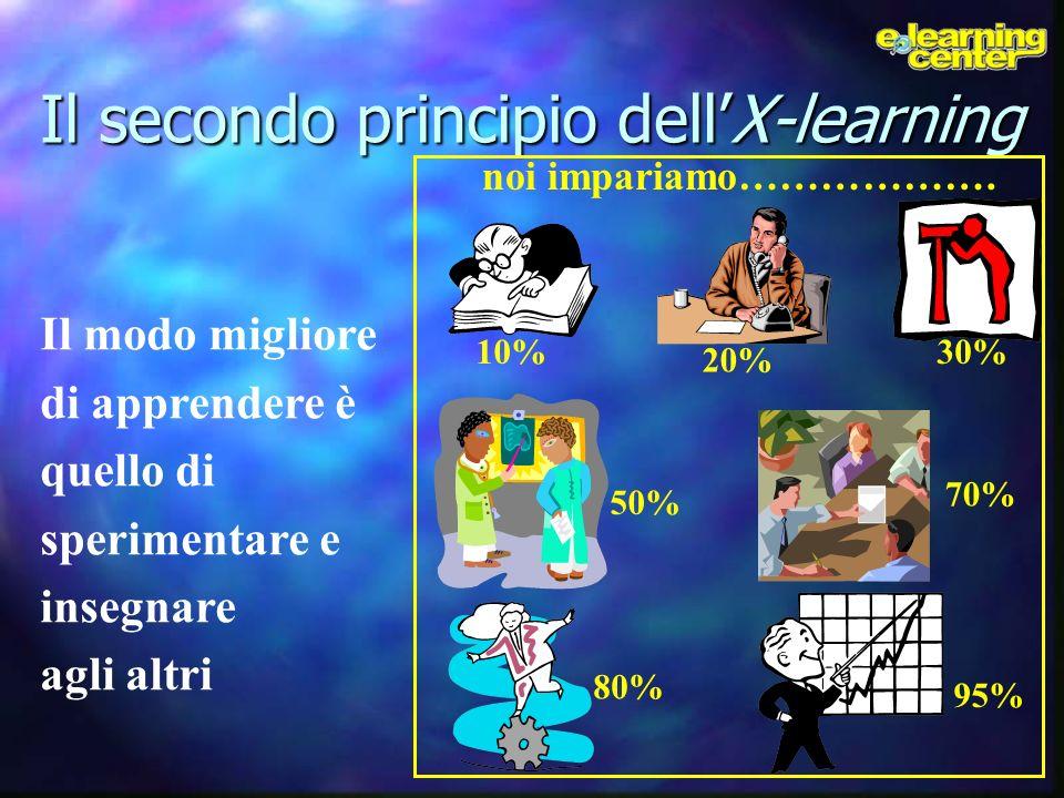 Il secondo principio dell'X-learning