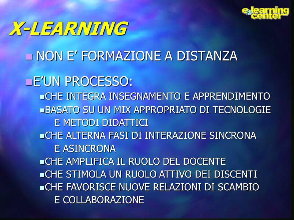 X-LEARNING NON E' FORMAZIONE A DISTANZA E'UN PROCESSO: