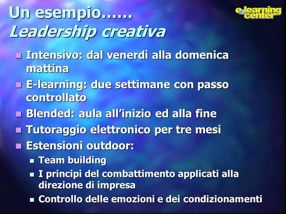 Un esempio…… Leadership creativa
