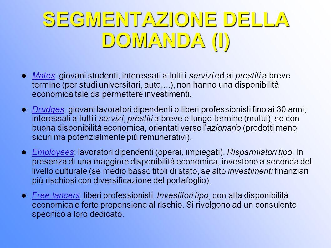 SEGMENTAZIONE DELLA DOMANDA (I)