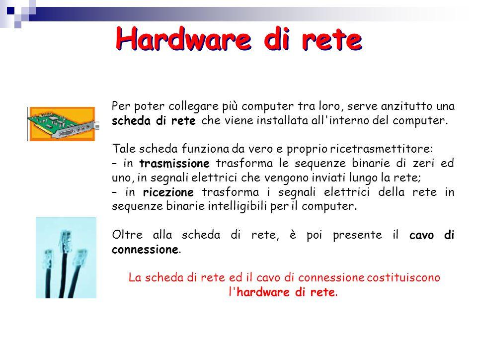 Hardware di retePer poter collegare più computer tra loro, serve anzitutto una scheda di rete che viene installata all interno del computer.