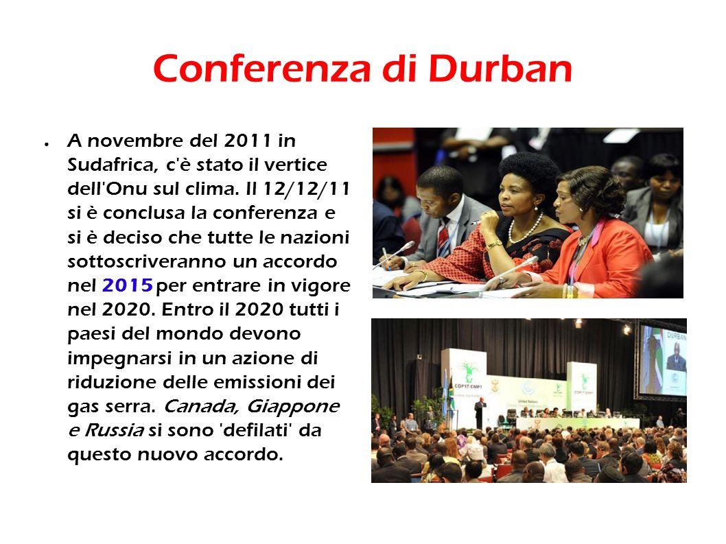 Conferenza di Durban