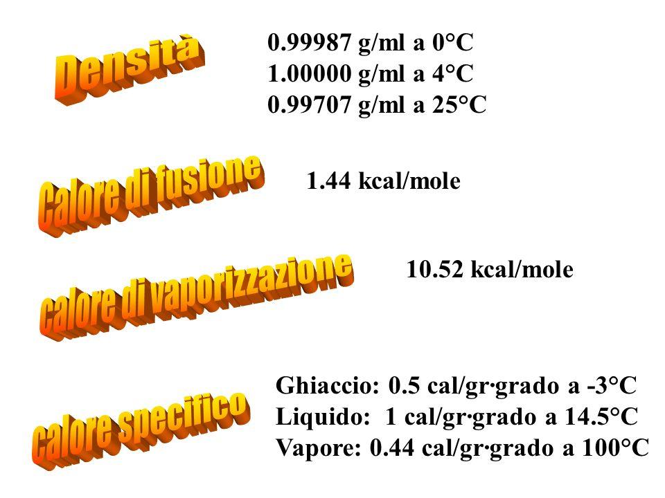 calore di vaporizzazione