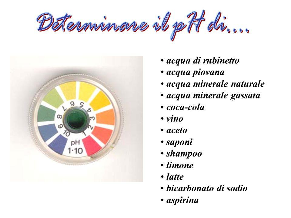 Determinare il pH di.... acqua di rubinetto acqua piovana