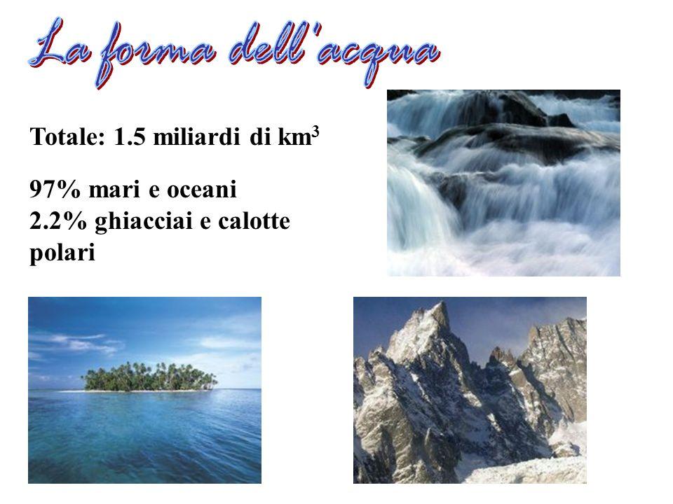 La forma dell acqua Totale: 1.5 miliardi di km3 97% mari e oceani