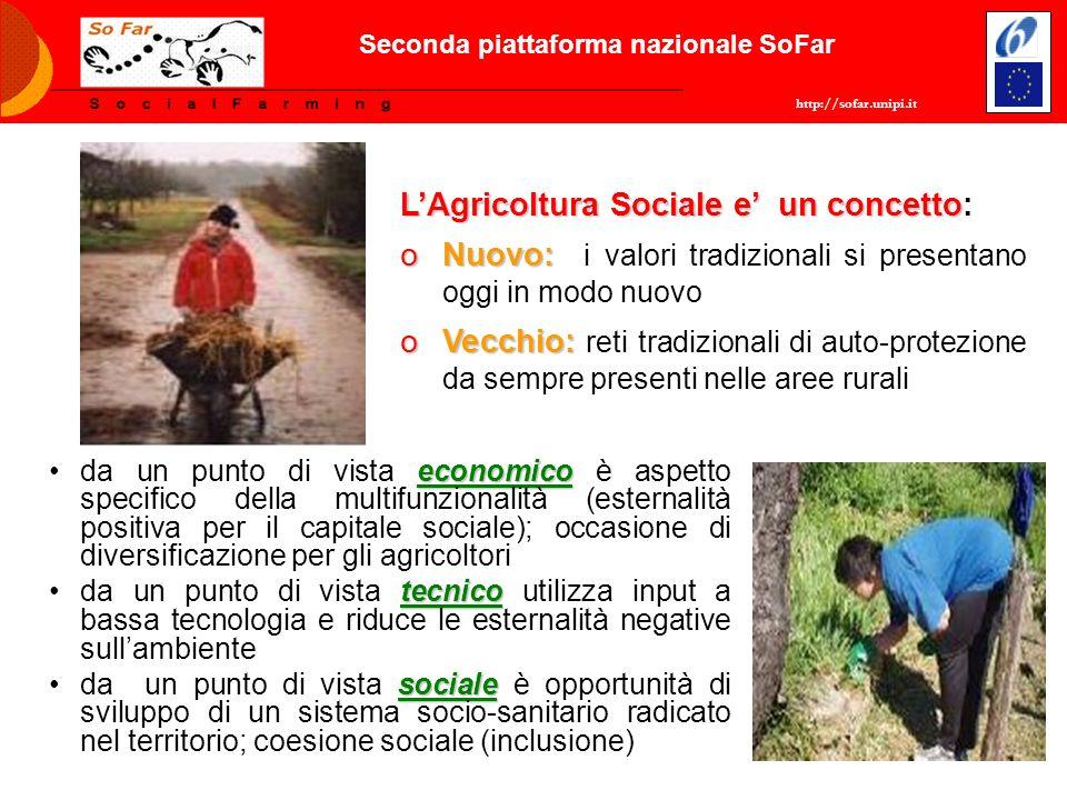 Seconda piattaforma nazionale SoFar