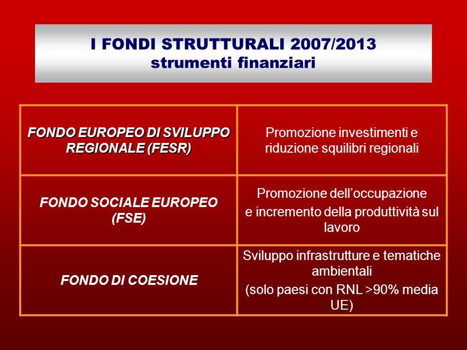 I FONDI STRUTTURALI 2007/2013 strumenti finanziari