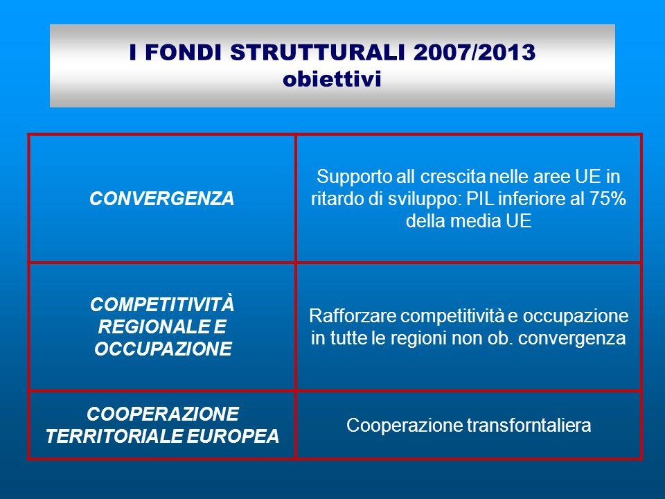 I FONDI STRUTTURALI 2007/2013 obiettivi