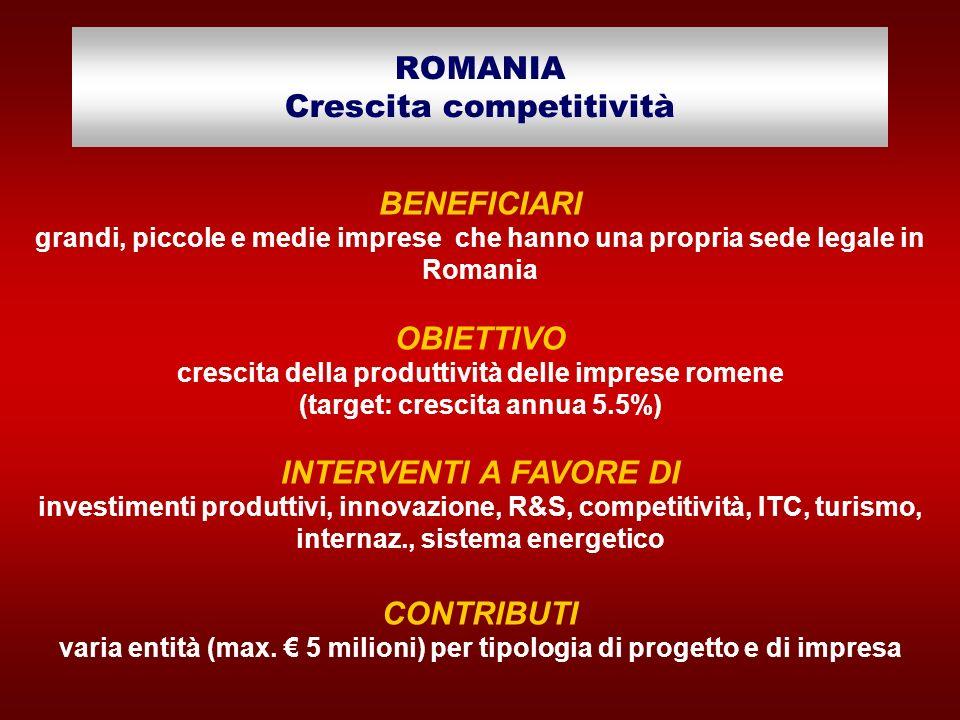 ROMANIA Crescita competitività
