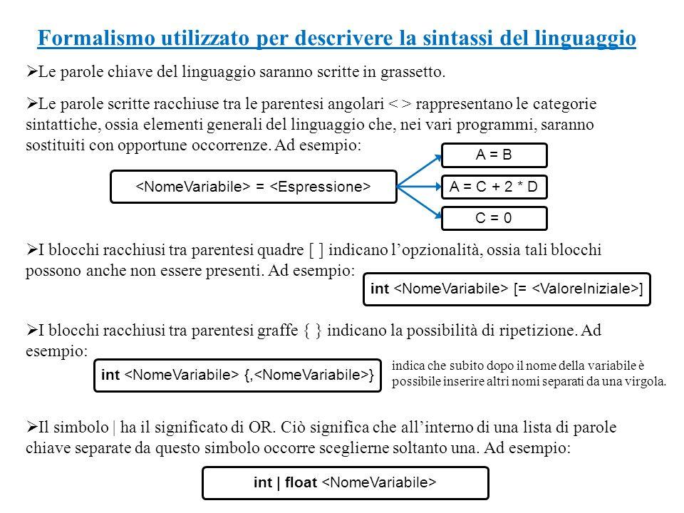Formalismo utilizzato per descrivere la sintassi del linguaggio