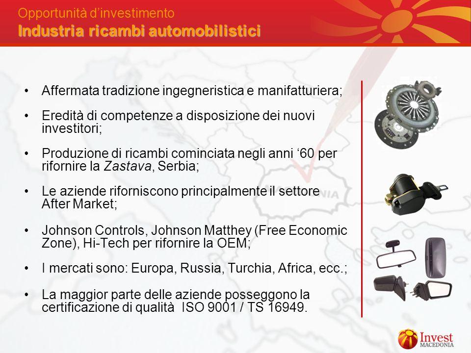 Opportunità d'investimento Industria ricambi automobilistici