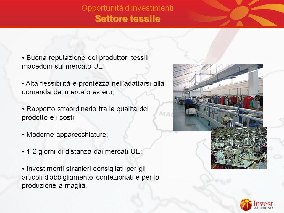 Opportunità d'investimenti Settore tessile