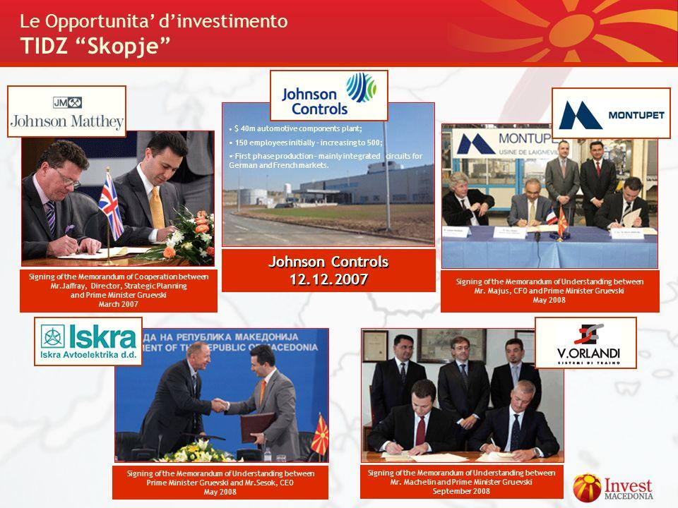 Le Opportunita' d'investimento TIDZ Skopje