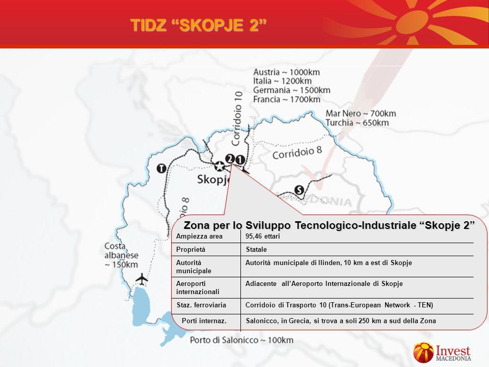 TIDZ SKOPJE 2 Zona per lo Sviluppo Tecnologico-Industriale Skopje 2 Ampiezza area. 95,46 ettari.