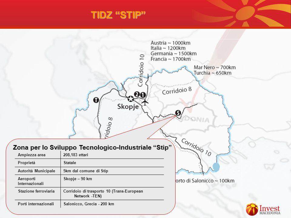 Zona per lo Sviluppo Tecnologico-Industriale Stip