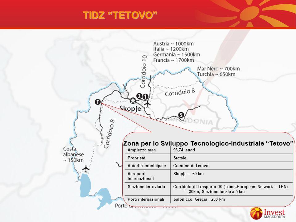 Zona per lo Sviluppo Tecnologico-Industriale Tetovo