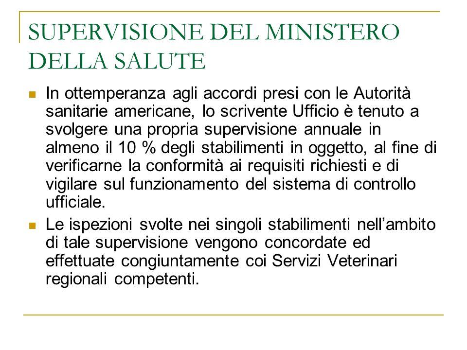 SUPERVISIONE DEL MINISTERO DELLA SALUTE