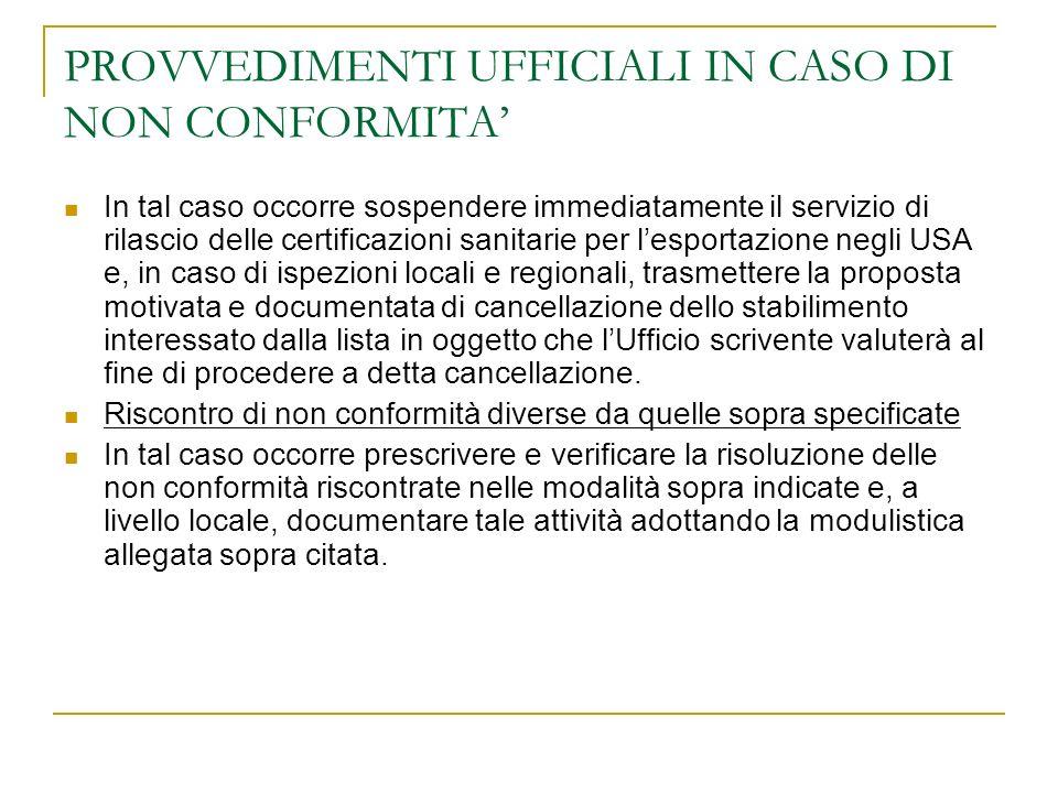 PROVVEDIMENTI UFFICIALI IN CASO DI NON CONFORMITA'