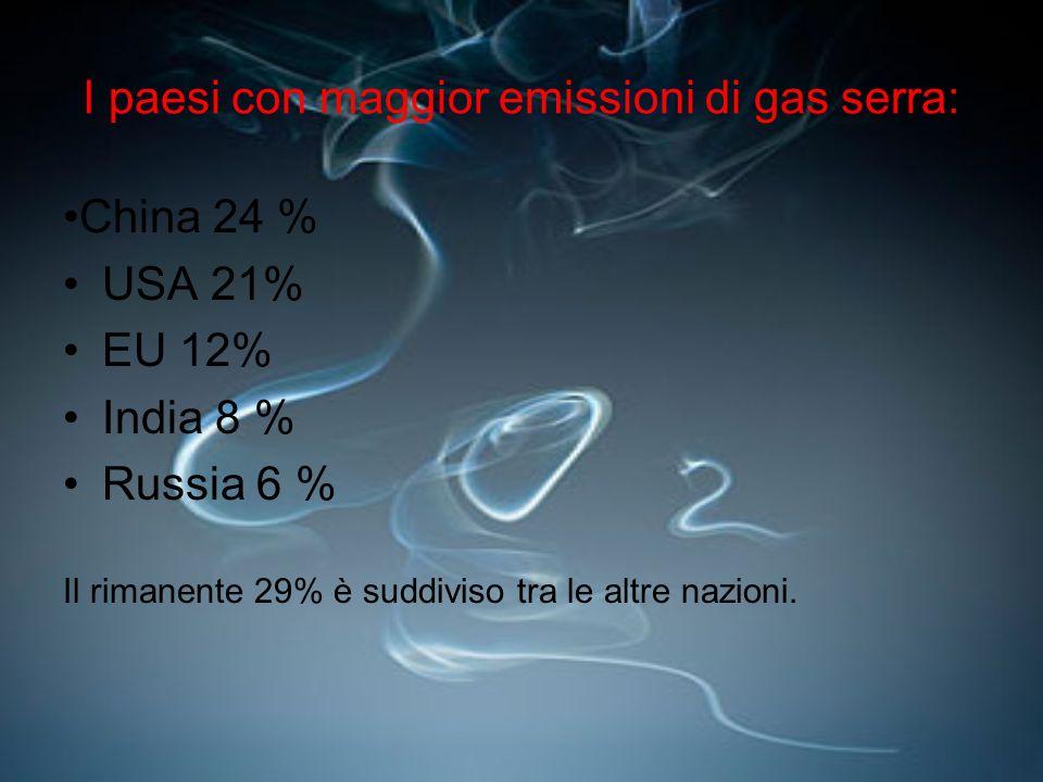 I paesi con maggior emissioni di gas serra: