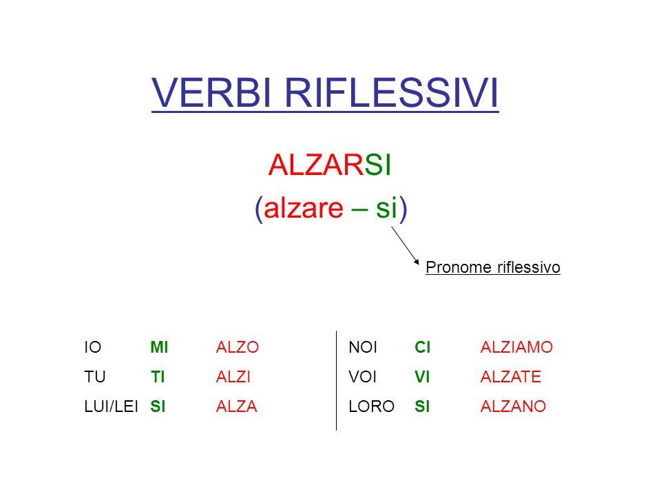 VERBI RIFLESSIVI ALZARSI (alzare – si) Pronome riflessivo