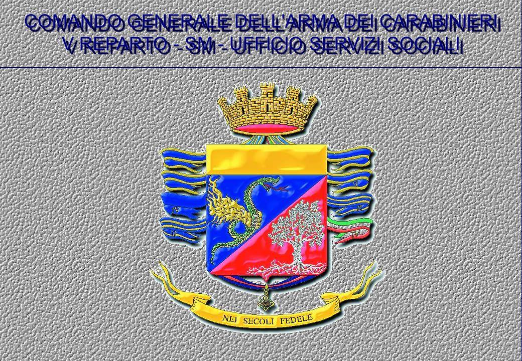 COMANDO GENERALE DELL ARMA DEI CARABINIERI