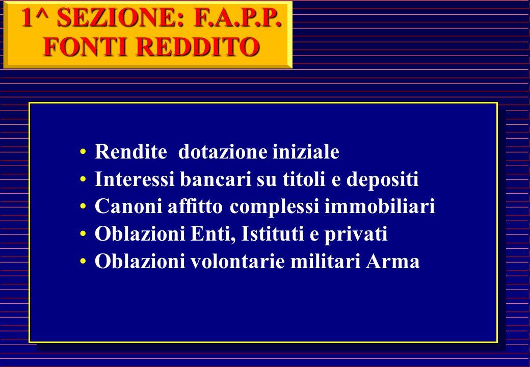 1^ SEZIONE: F.A.P.P. FONTI REDDITO