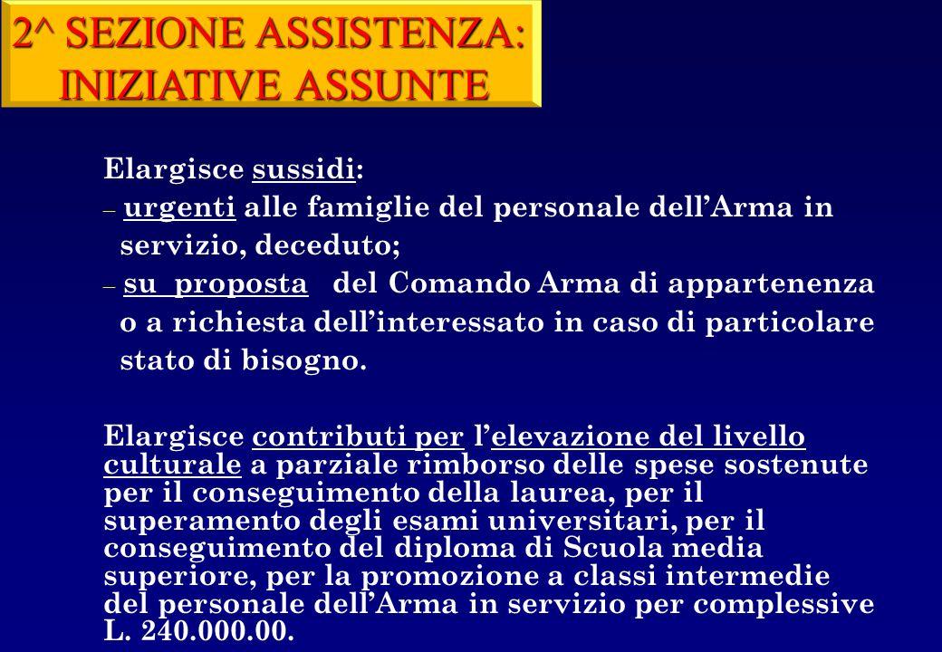 2^ SEZIONE ASSISTENZA: INIZIATIVE ASSUNTE Elargisce sussidi: