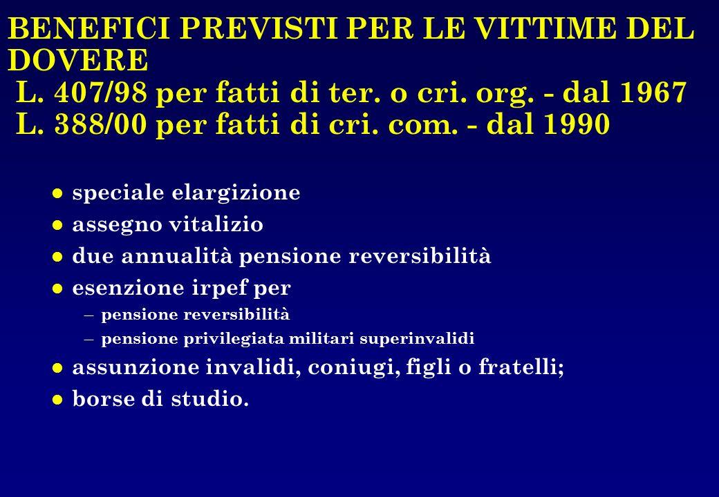 BENEFICI PREVISTI PER LE VITTIME DEL DOVERE L. 407/98 per fatti di ter