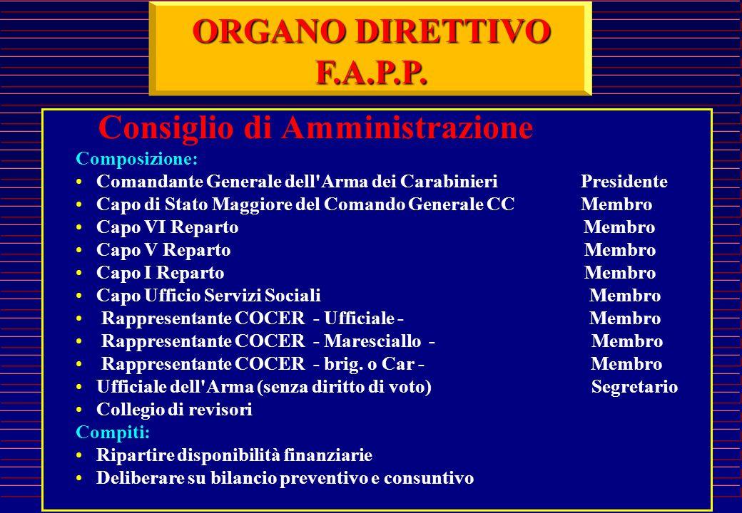 ORGANO DIRETTIVO F.A.P.P. Consiglio di Amministrazione Composizione: