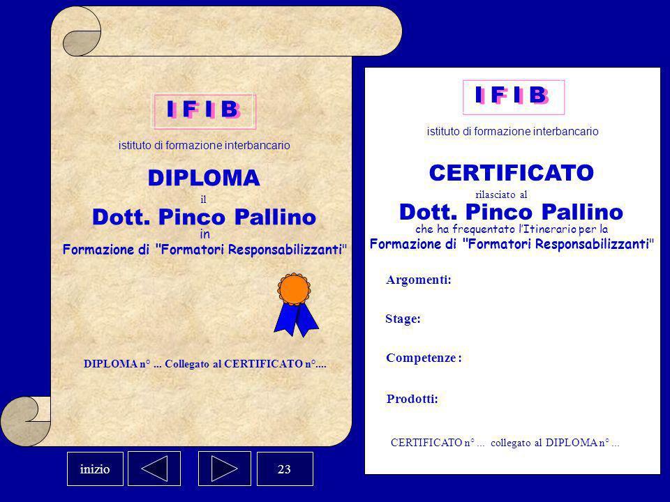 I F I B CERTIFICATO DIPLOMA Dott. Pinco Pallino in