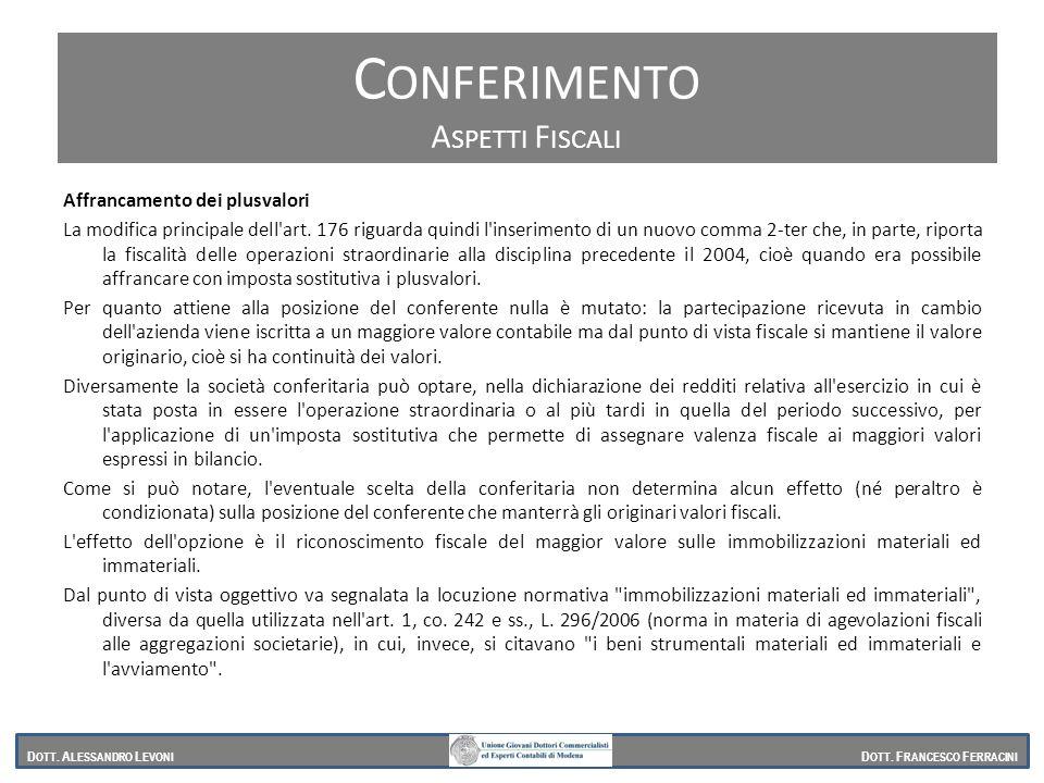 Conferimento Conferimento Aspetti Fiscali Affrancamento dei plusvalori