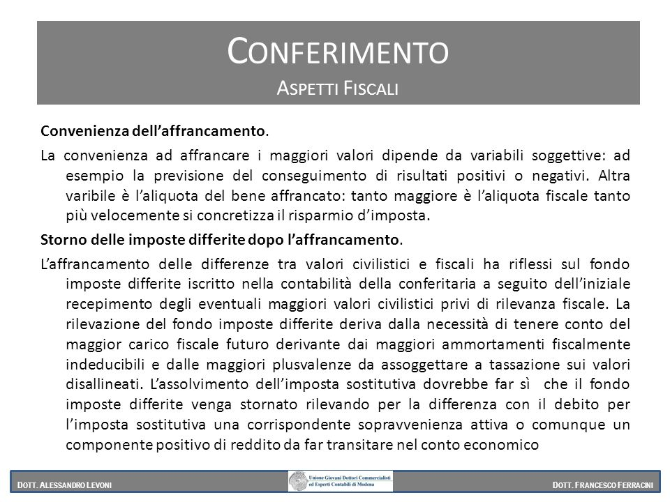 Conferimento Conferimento Aspetti Fiscali