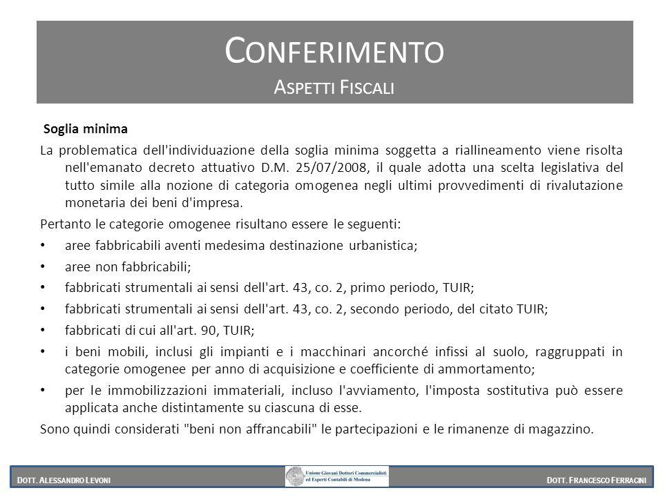 Conferimento Conferimento Aspetti Fiscali Soglia minima