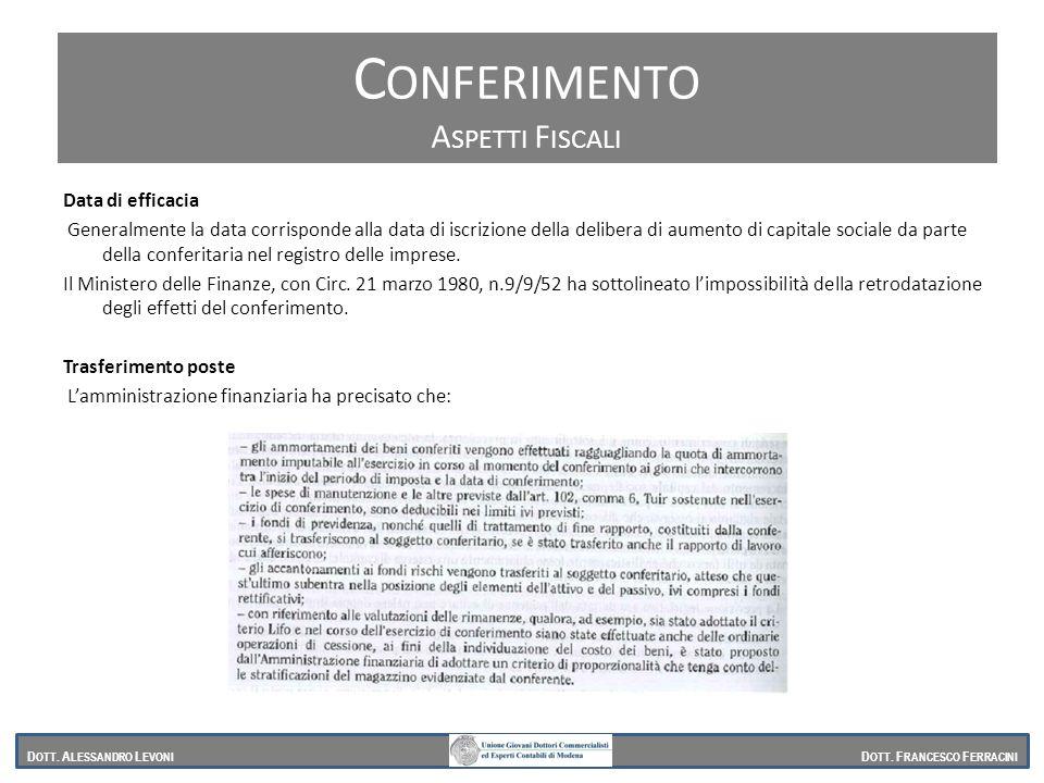 Conferimento Conferimento Aspetti Fiscali Data di efficacia