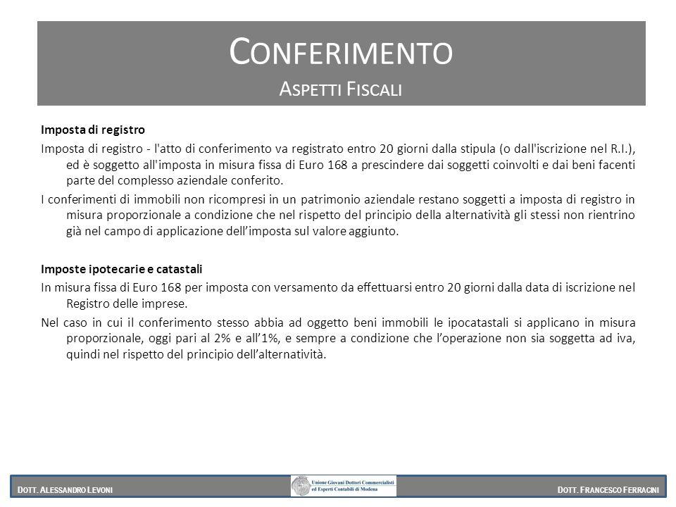 Conferimento Conferimento Aspetti Fiscali Imposta di registro
