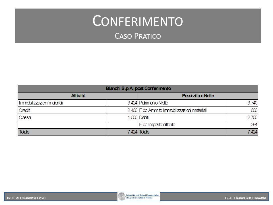 Conferimento Conferimento Caso Pratico Dott. Alessandro Levoni