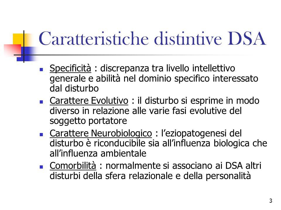 Caratteristiche distintive DSA