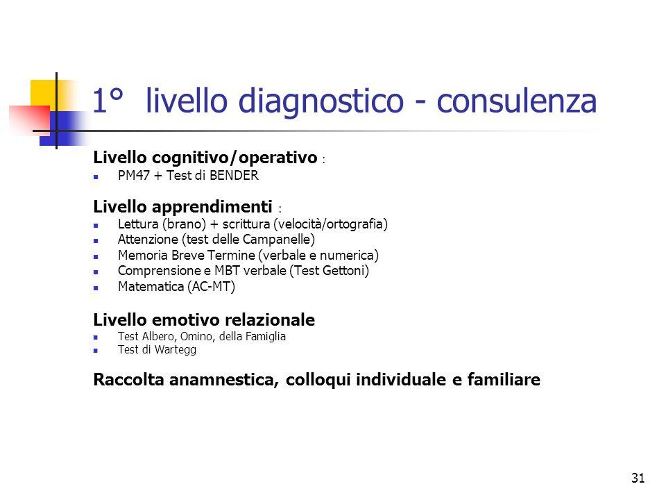 1° livello diagnostico - consulenza