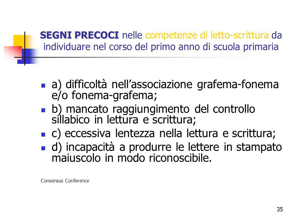 a) difficoltà nell'associazione grafema-fonema e/o fonema-grafema;