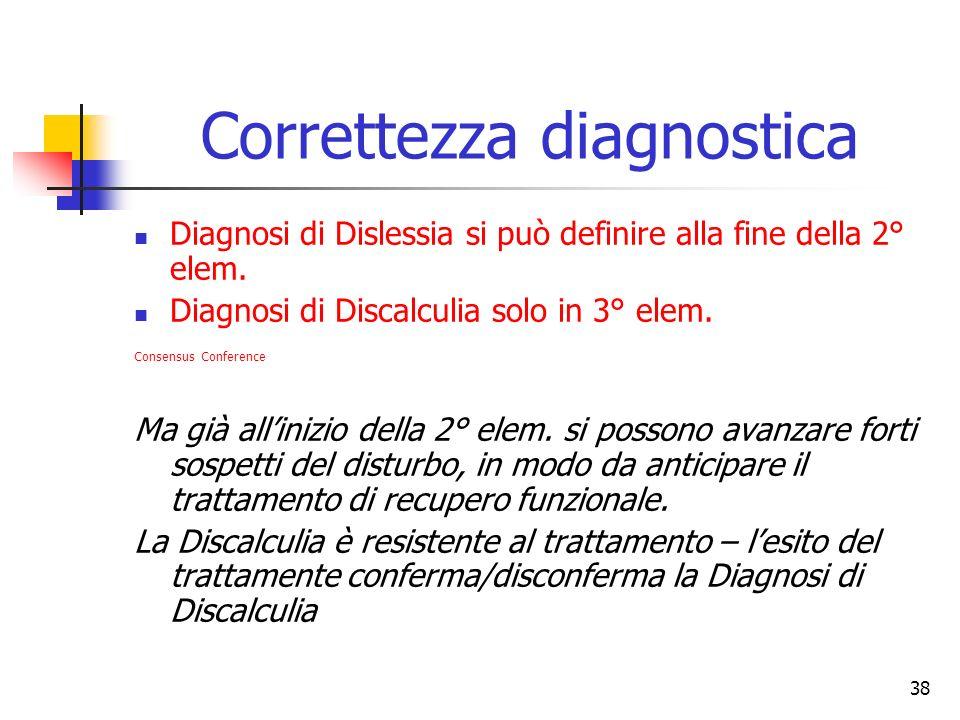 Correttezza diagnostica