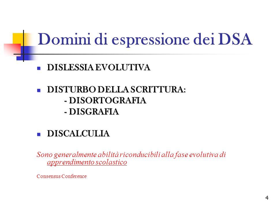 Domini di espressione dei DSA