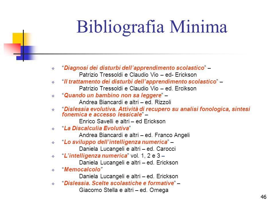 Bibliografia Minima Diagnosi dei disturbi dell'apprendimento scolastico – Patrizio Tressoldi e Claudio Vio – ed- Erickson.