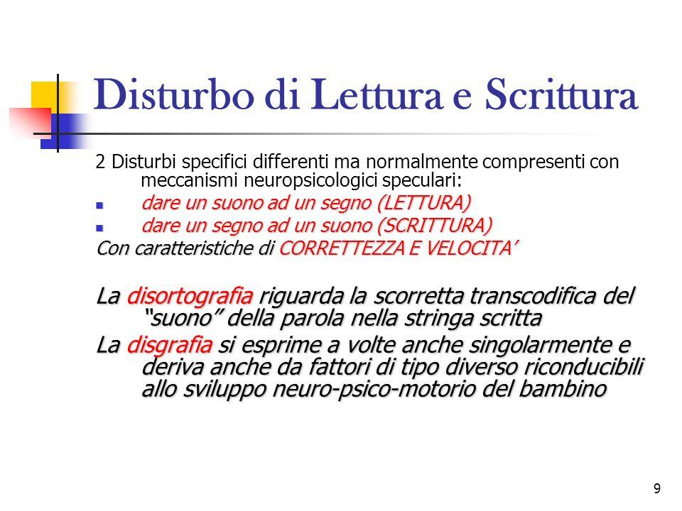 Disturbo di Lettura e Scrittura