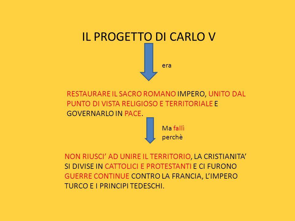 IL PROGETTO DI CARLO V era. RESTAURARE IL SACRO ROMANO IMPERO, UNITO DAL PUNTO DI VISTA RELIGIOSO E TERRITORIALE E GOVERNARLO IN PACE.