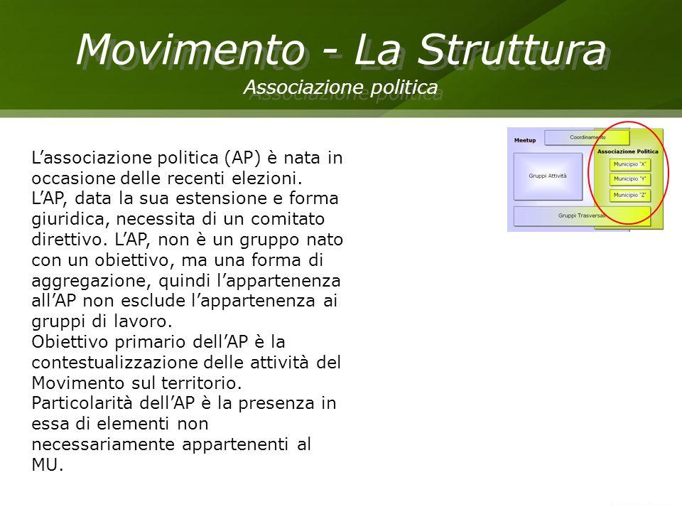 Movimento - La Struttura